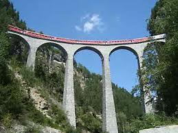 Sveitsi | Verkkovirkailija | Purot.net wiki